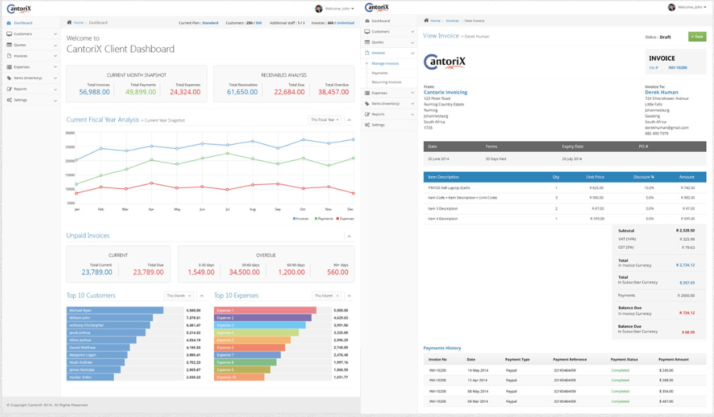 Enterprise Dashboards & Mashups